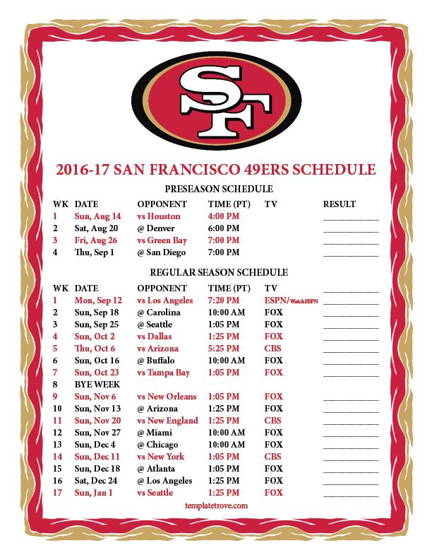 2016 San Francisco 49ers season